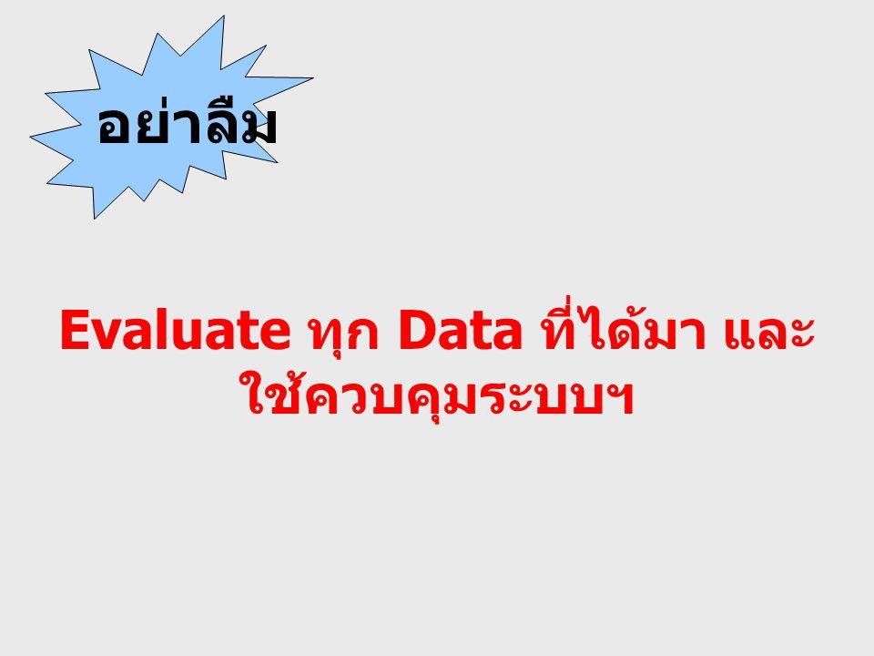 Evaluate ทุก Data ที่ได้มา และ ใช้ควบคุมระบบฯ อย่าลืม