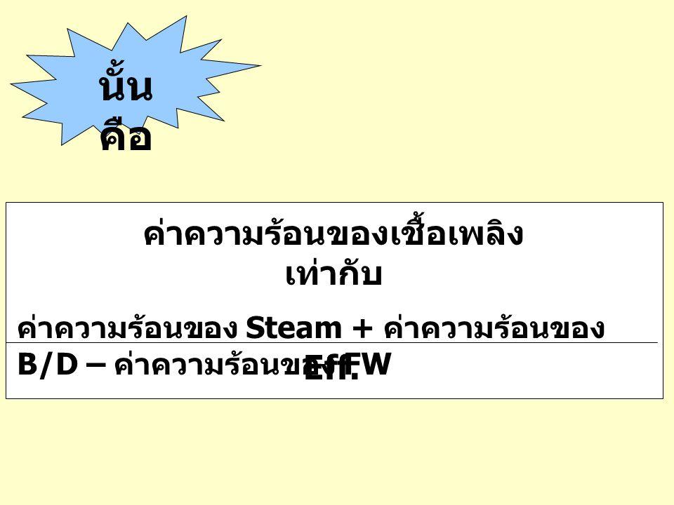 นั้น คือ ค่าความร้อนของ Steam + ค่าความร้อนของ B/D – ค่าความร้อนของ FW Eff. ค่าความร้อนของเชื้อเพลิง เท่ากับ
