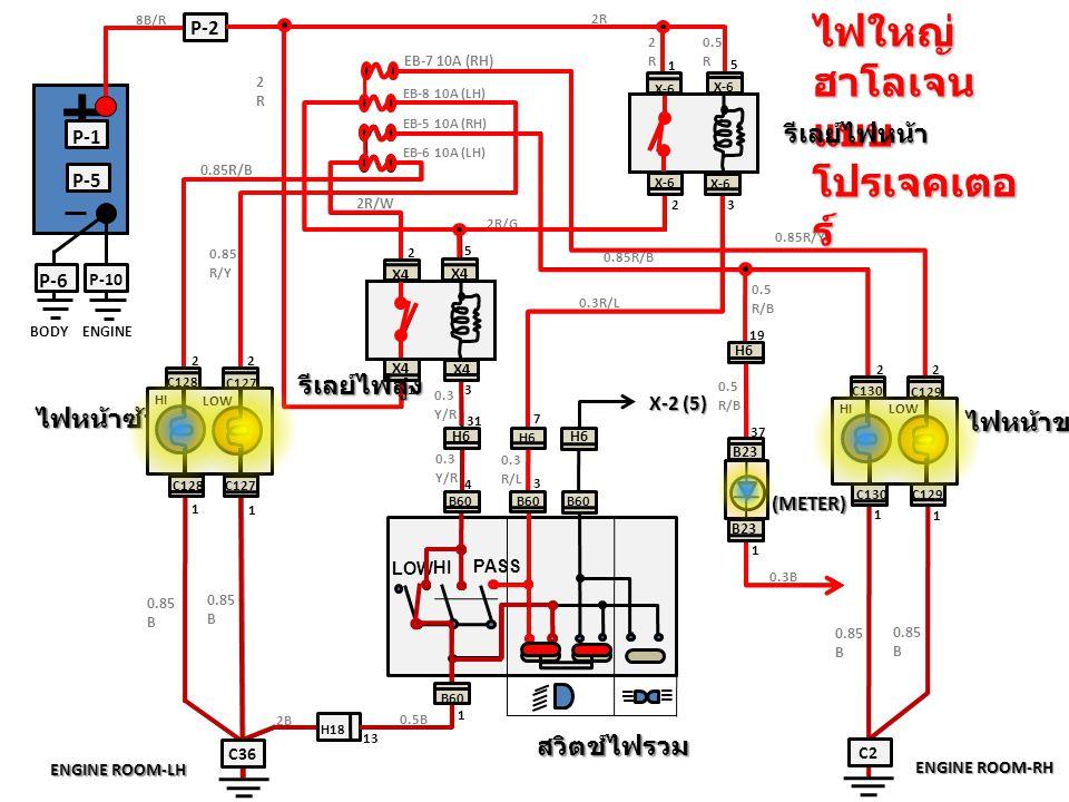 + P-10 P-6 P-1 P-5 LOW PASS HI H6 P-2 X-6 H6 B60 H18 ไฟใหญ่ ฮาโลเจน แบบ โปรเจคเตอ ร์ EB-7 10A (RH) EB-8 10A (LH) 8B/R 2R 2R2R 0.5 R 1 5 23 0.3R/L 0.3
