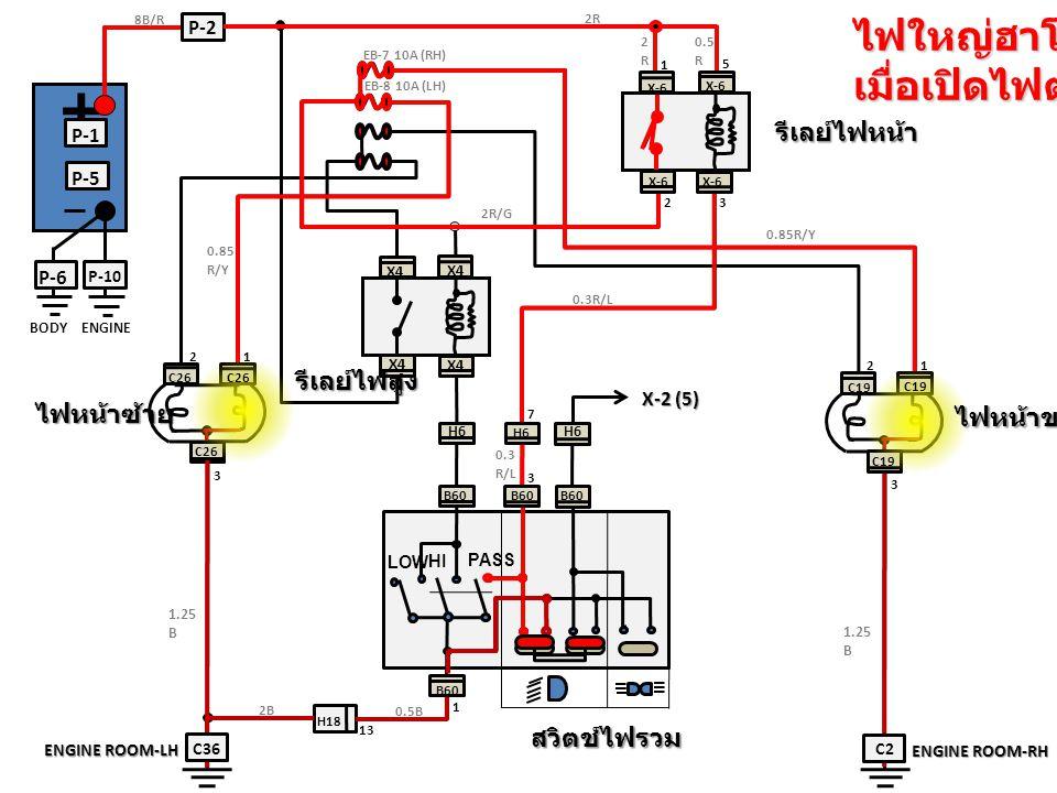 + P-10 P-6 P-1 P-5 LOW PASS HI H6 P-2 X-6 H6 B60 H18 X-6 C2 C36 B60 C19 C26 X4 ไฟใหญ่ฮาโลเจนเมื่อเปิดไฟต่ำ EB-7 10A (RH) EB-8 10A (LH) 8B/R 2R 2R2R 0.