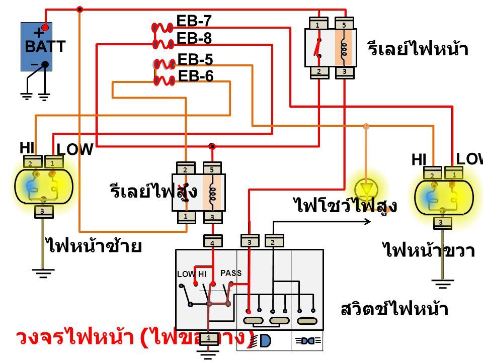 วงจรไฟหน้า ( ไฟขอทาง ) + สวิตช์ไฟหน้า รีเลย์ไฟหน้า LOW HI LOW HI EB-7 EB-8 BATT ไฟหน้าขวา ไฟหน้าซ้าย LOW PASS HI รีเลย์ไฟสูง EB-6 EB-5 ไฟโชว์ไฟสูง 2 1