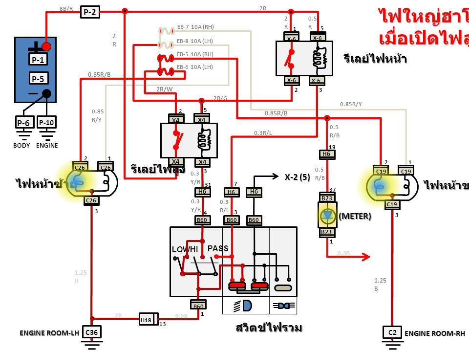 + P-10 P-6 P-1 P-5 LOW PASS HI H6 P-2 X-6 H6 B60 H18 C2 C36 C19 C26 ไฟใหญ่ฮาโลเจนเมื่อเปิดไฟสูง EB-7 10A (RH) EB-8 10A (LH) 8B/R 2R 2R2R 0.5 R 1 5 23