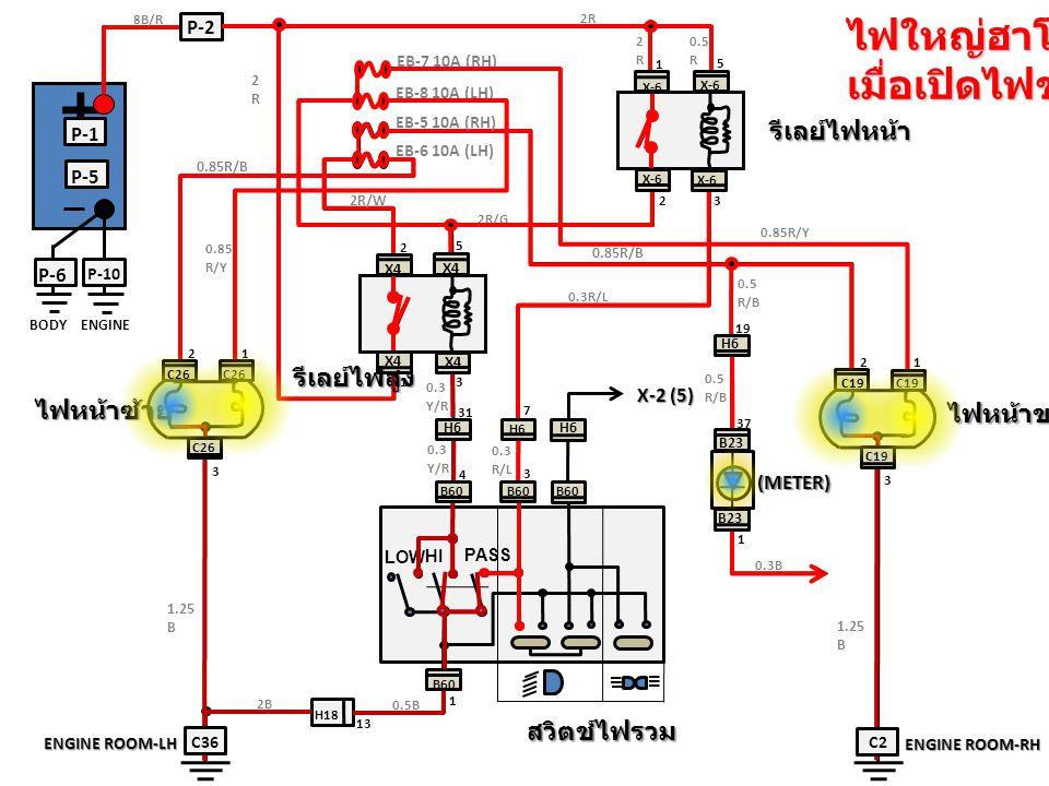 + P-10 P-6 P-1 P-5 LOW PASS HI H6 P-2 X-6 H6 B60 H18 C2 C36 ไฟใหญ่ฮาโลเจนเมื่อเปิดไฟขอทาง EB-7 10A (RH) EB-8 10A (LH) 8B/R 2R 2R2R 0.5 R 1 5 23 0.3R/L