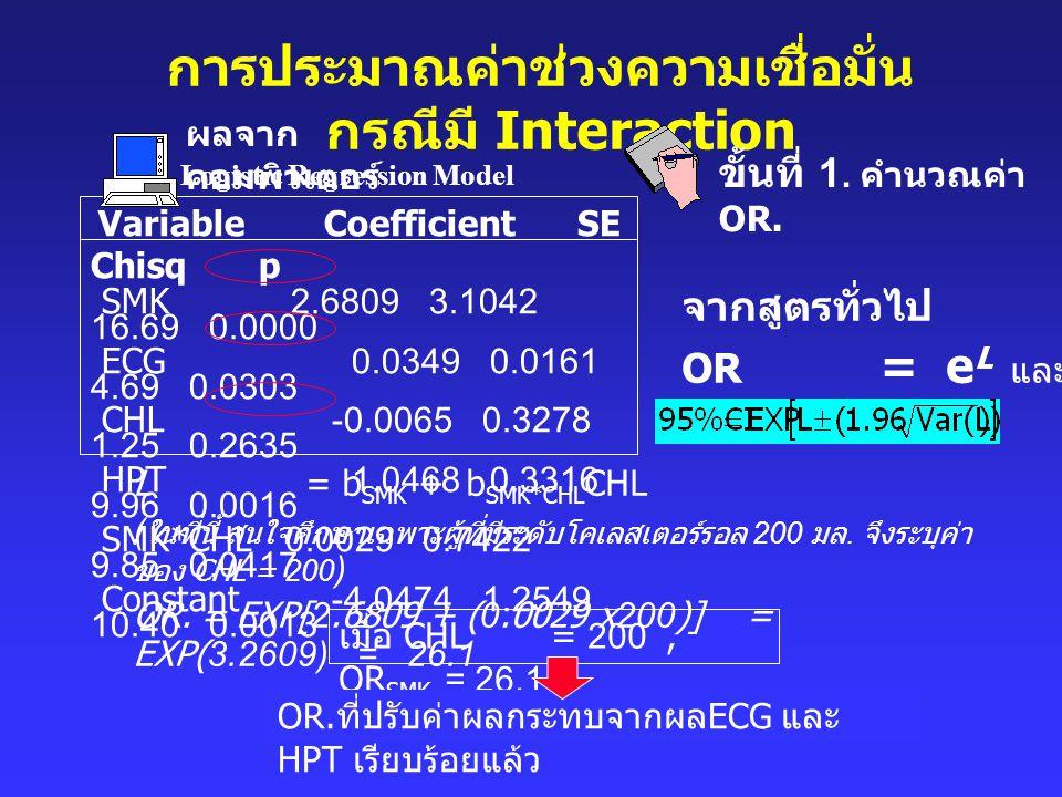 การประมาณค่าช่วงความเชื่อมั่น กรณีมี Interaction เมื่อ CHL = 200, OR SMK = 26.1 Variable Coefficient SE Chisq p SMK 2.6809 3.1042 16.69 0.0000 ECG 0.0