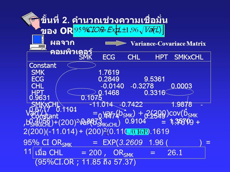 Var(L) = var (b SMK ) + 2(200)cov(b SMK,b SMKxCHL )+(200) 2 var(b SMKxCHL ) = 1.7619 + 2(200)(-11.014) + (200) 2 (0.1101) = 0.1619 95% CI OR SMK = EXP