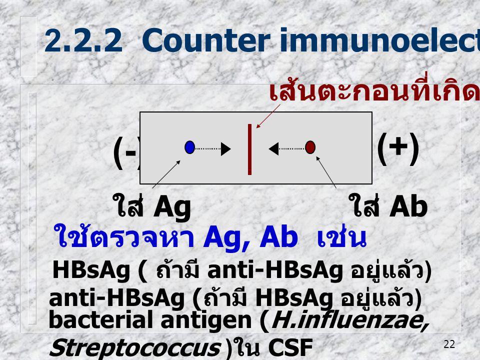 22 2.2.2 Counter immunoelectrophoresis (CIE) (-) (+) bacterial antigen (H.influenzae, Streptococcus ) ใน CSF ใส่ Ag ใส่ Ab เส้นตะกอนที่เกิดขึ้น ใช้ตรว