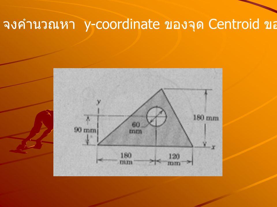 จงคำนวณหา y-coordinate ของจุด Centroid ของพื้นที่ดังรูป