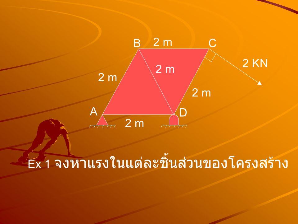 2 m 2 KN D C A B Ex 1 จงหาแรงในแต่ละชิ้นส่วนของโครงสร้าง