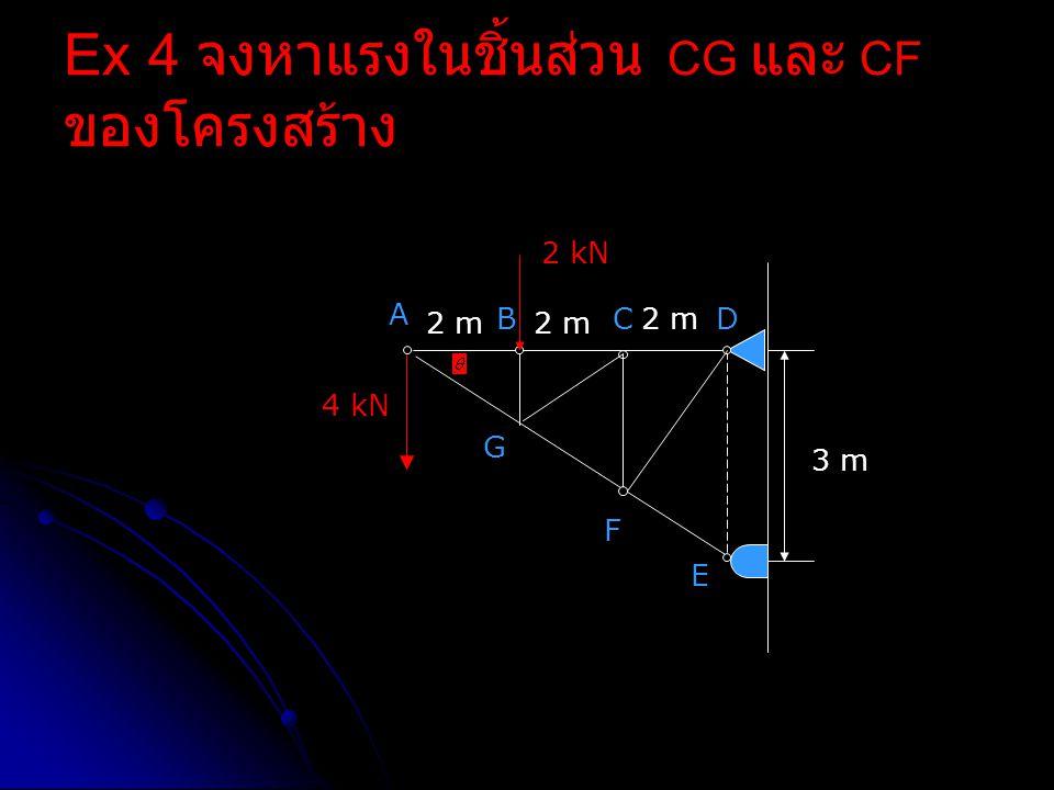 Ex 4 จงหาแรงในชิ้นส่วน CG และ CF ของโครงสร้าง F E DCB A G 2 m 3 m 4 kN 2 kN