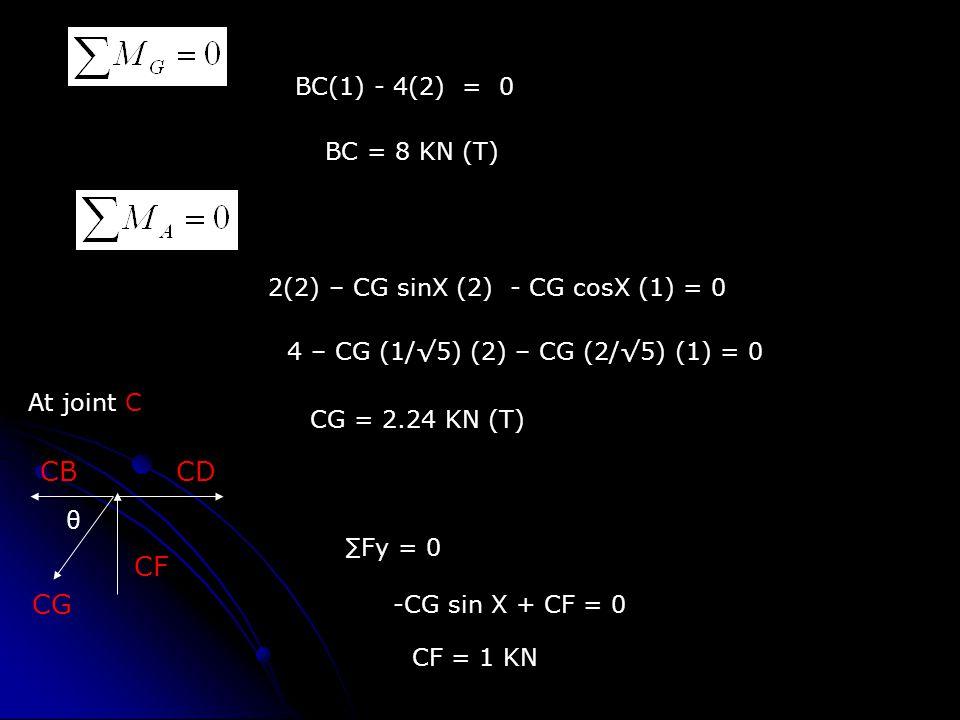 BC(1) - 4(2) = 0 BC = 8 KN (T) 2(2) – CG sinX (2) - CG cosX (1) = 0 4 – CG (1/√5) (2) – CG (2/√5) (1) = 0 CG = 2.24 KN (T) At joint C CG CBCD CF ∑Fy =