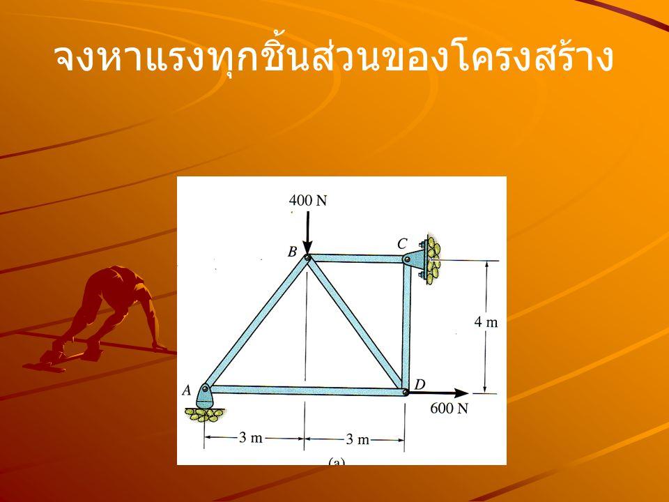 60 4 kN 2 kN a a/2 a D C B A G F E IH Ex 3 จงหาแรงในชิ้นส่วน BI, CI และ HI ของโครงสร้างเมื่อมุมที่ถูกกำหนดใน รูปเป็น 30, 60, 90 เท่านั้น