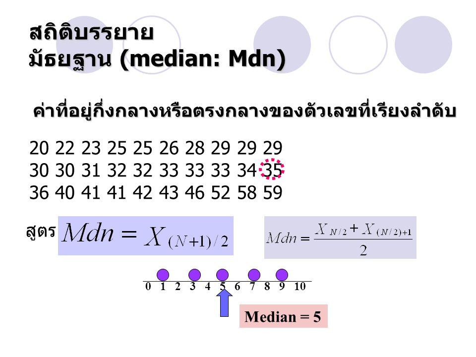 สถิติบรรยาย มัธยฐาน (median: Mdn) ค่าที่อยู่กึ่งกลางหรือตรงกลางของตัวเลขที่เรียงลำดับ 20 22 23 25 25 26 28 29 29 29 30 30 31 32 32 33 33 33 34 35 36 40 41 41 42 43 46 52 58 59 สูตร 0 1 2 3 4 5 6 7 8 9 10 Median = 5