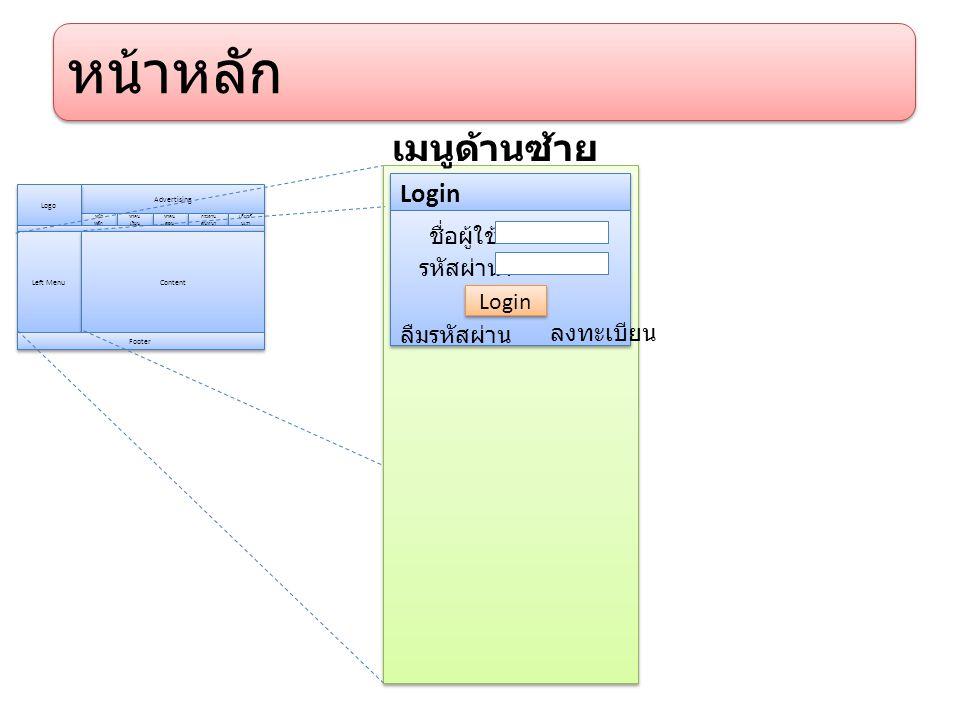 หน้าจอ : ลงทะเบียน เมนูด้านซ้าย Login ชื่อผู้ใช้ : รหัสผ่าน : Login ลืมรหัสผ่าน ลงทะเบียน ชื่อผู้ใช้ : รหัสผ่าน : พิมพ์รหัสผ่านซ้ำ : ชื่อ : นามสกุล : ชื่อเล่น : วัน - เดือน - ปี เกิด : เพศ : ลงทะเบียน รูปถ่าย : อีเมล์ : เบอร์โทรศัพท์ : เว็บไซต์ ส่วนตัว : http:// การศึกษา : กำลังศึกษา / จบ แล้ว ระดับการศึกษา : รายละเอียดเพิ่มเติม :