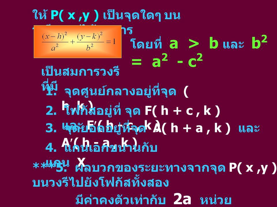 ให้ P( x,y ) เป็นจุดใดๆ บน วงรี จะได้สมการ โดยที่ a > b และ b 2 = a 2 - c 2 เป็นสมการวงรี ที่มี 1. จุดศูนย์กลางอยู่ที่จุด ( h,k ) 2. โฟกัสอยู่ที่ จุด