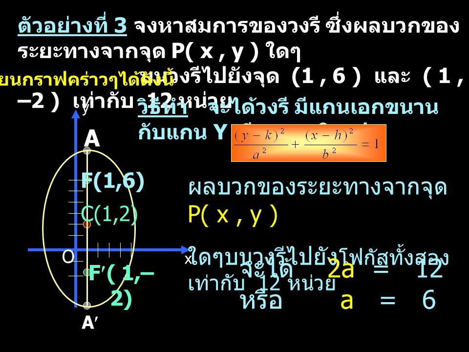 ตัวอย่างที่ 3 จงหาสมการของวงรี ซึ่งผลบวกของ ระยะทางจากจุด P( x, y ) ใดๆ บนวงรีไปยังจุด (1, 6 ) และ ( 1, –2 ) เท่ากับ 12 หน่วย เขียนกราฟคร่าวๆได้ดังนี้