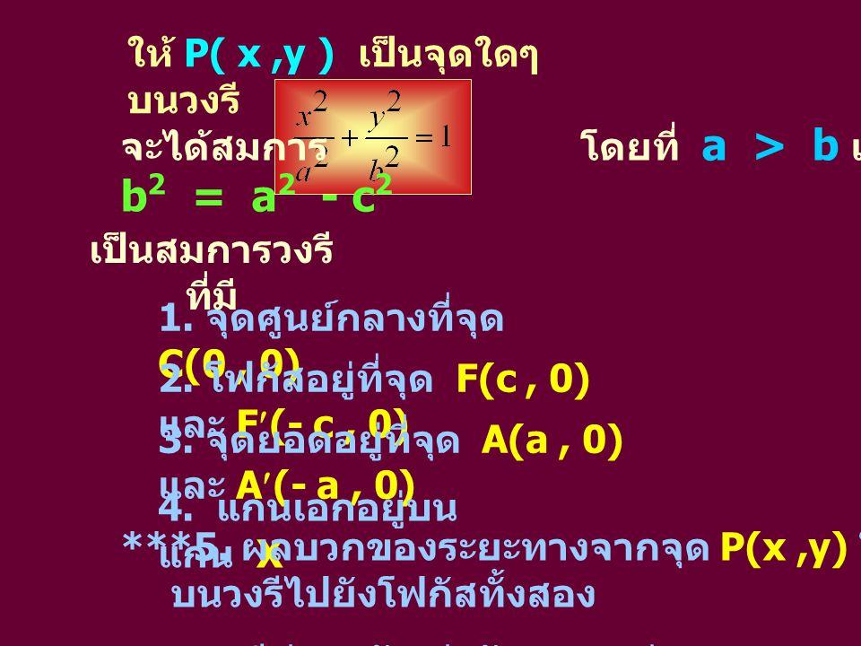 จะได้สมการ โดยที่ a > b และ b 2 = a 2 - c 2 1. จุดศูนย์กลางที่จุด C(0, 0) 2. โฟกัสอยู่ที่จุด F(c, 0) และ F(- c, 0) 3. จุดยอดอยู่ที่จุด A(a, 0) และ A(-