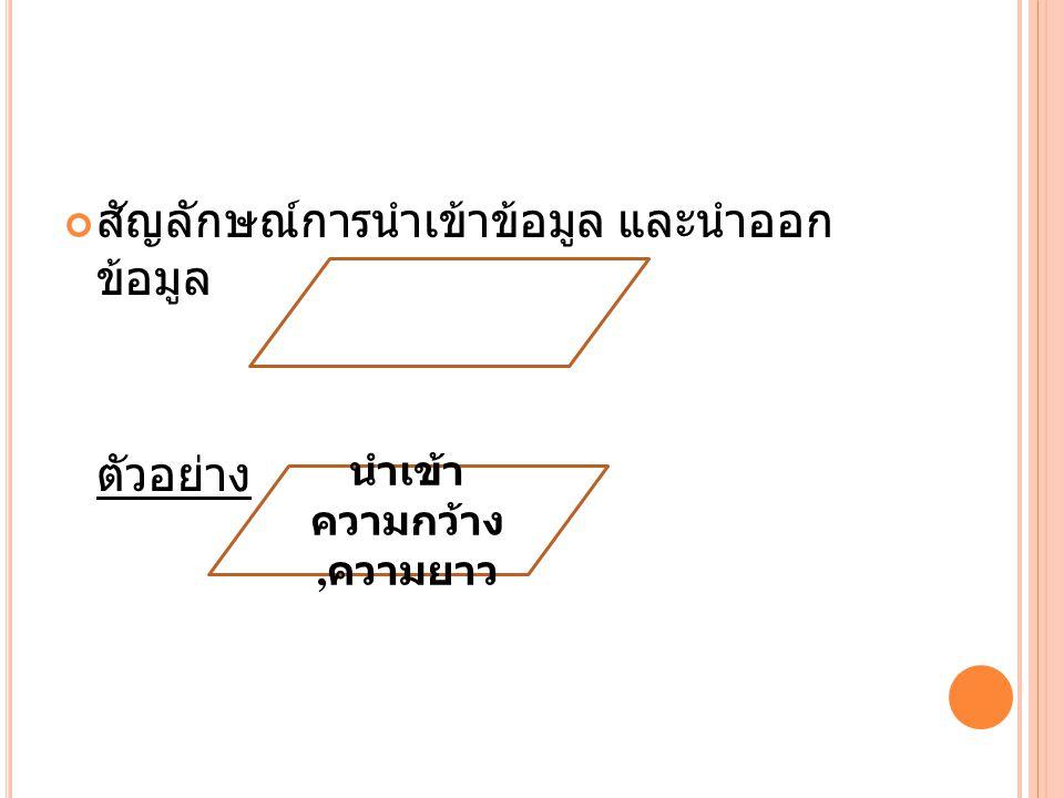 การออกแบบขั้นตอนการทำงานของ โปรแกรมหาพื้นที่ที่ใช้ปลูกกะหล่ำปลี เริ่มต้น หาพื้นที่ทั้งหมด = กว้าง x ยาว หาพื้นที่ร่องน้ำ = กว้าง x ยาว พื้นที่ที่ใช้ปลูกกะหล่ำปลี = พื้นที่ ทั้งหมด – พื้นที่ร่องน้ำ จบ นำเข้า ความ กว้าง, ความยาว ของพื้นที่ทั้งหมด และร่องน้ำ นำออกพื้นที่ปลูก ผัก