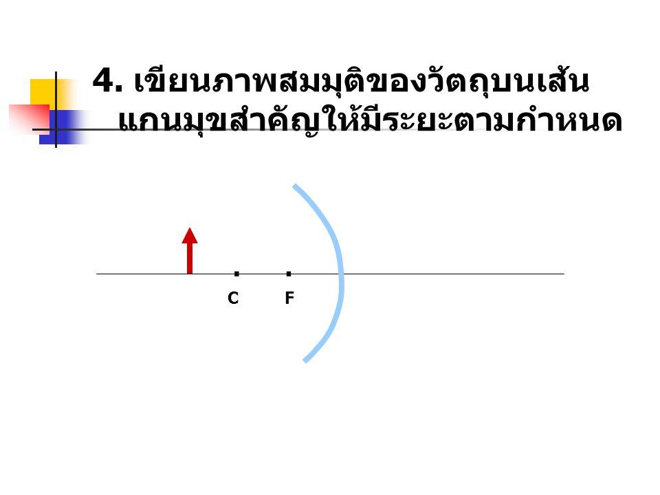 4. เขียนภาพสมมุติของวัตถุบนเส้น แกนมุขสำคัญให้มีระยะตามกำหนด.. CF
