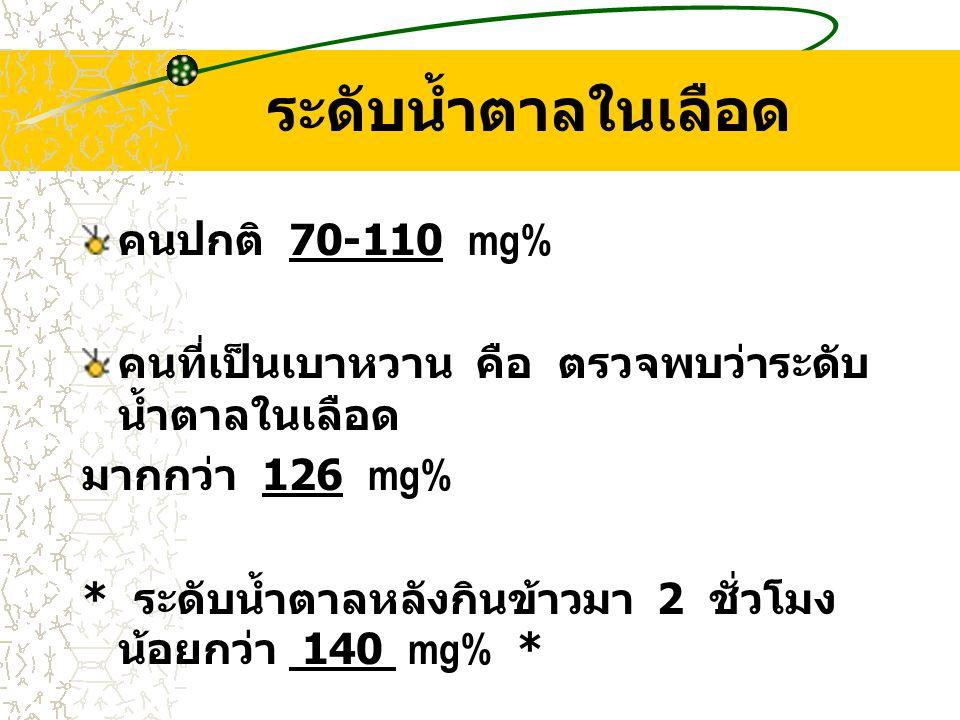 ระดับน้ำตาลในเลือด คนปกติ 70-110 mg% คนที่เป็นเบาหวาน คือ ตรวจพบว่าระดับ น้ำตาลในเลือด มากกว่า 126 mg% * ระดับน้ำตาลหลังกินข้าวมา 2 ชั่วโมง น้อยกว่า 1