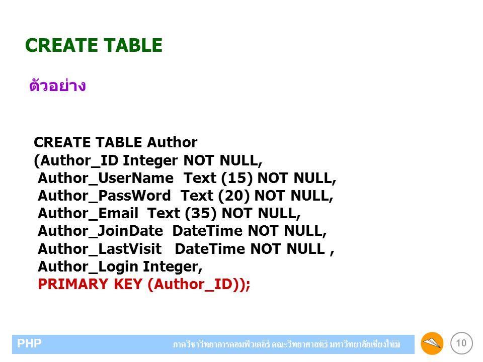 10 PHP ภาควิชาวิทยาการคอมพิวเตอร์ คณะวิทยาศาสตร์ มหาวิทยาลัยเชียงใหม่ CREATE TABLE ตัวอย่าง CREATE TABLE Author (Author_ID Integer NOT NULL, Author_UserName Text (15) NOT NULL, Author_PassWord Text (20) NOT NULL, Author_Email Text (35) NOT NULL, Author_JoinDate DateTime NOT NULL, Author_LastVisit DateTime NOT NULL, Author_Login Integer, PRIMARY KEY (Author_ID));