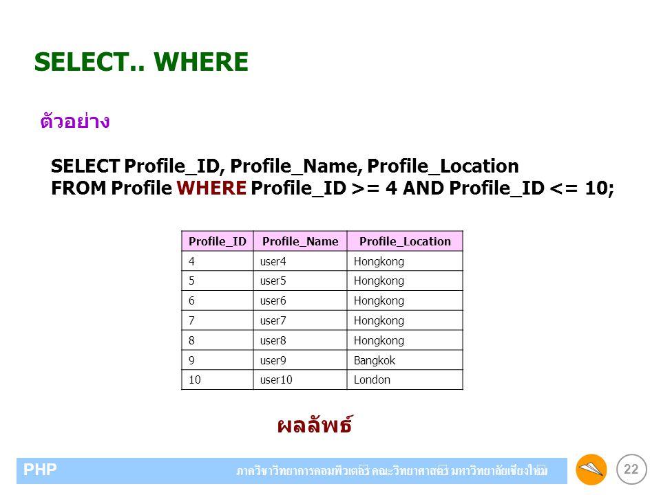 22 PHP ภาควิชาวิทยาการคอมพิวเตอร์ คณะวิทยาศาสตร์ มหาวิทยาลัยเชียงใหม่ SELECT..