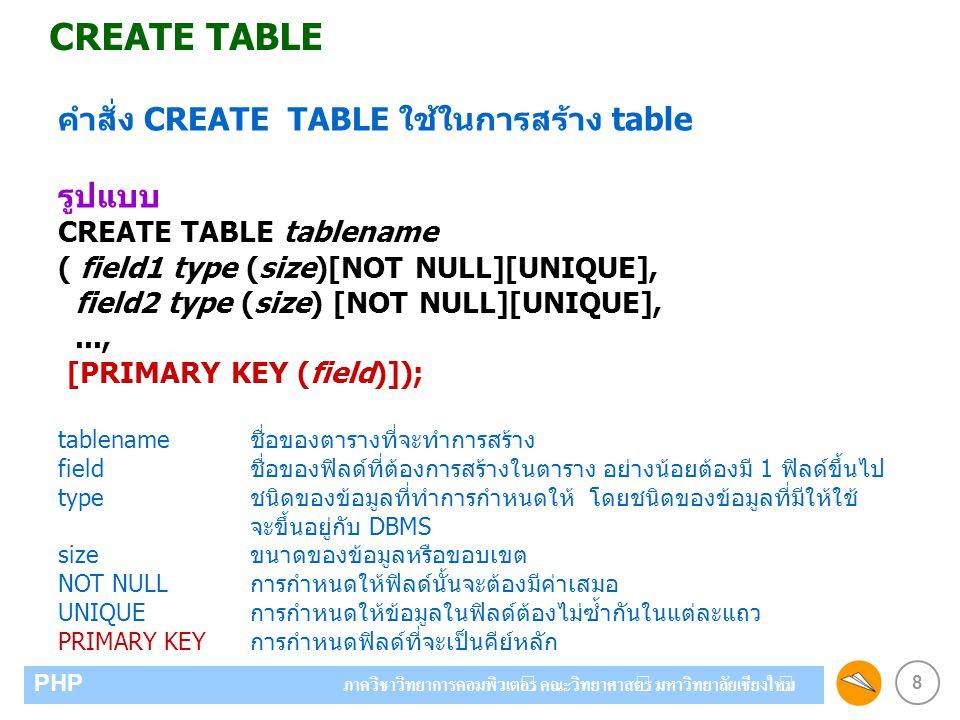 8 PHP ภาควิชาวิทยาการคอมพิวเตอร์ คณะวิทยาศาสตร์ มหาวิทยาลัยเชียงใหม่ CREATE TABLE คำสั่ง CREATE TABLE ใช้ในการสร้าง table รูปแบบ CREATE TABLE tablename ( field1 type (size)[NOT NULL][UNIQUE], field2 type (size) [NOT NULL][UNIQUE],..., [PRIMARY KEY (field)]); tablename ชื่อของตารางที่จะทำการสร้าง field ชื่อของฟิลด์ที่ต้องการสร้างในตาราง อย่างน้อยต้องมี 1 ฟิลด์ขึ้นไป type ชนิดของข้อมูลที่ทำการกำหนดให้ โดยชนิดของข้อมูลที่มีให้ใช้ จะขึ้นอยู่กับ DBMS size ขนาดของข้อมูลหรือขอบเขต NOT NULL การกำหนดให้ฟิลด์นั้นจะต้องมีค่าเสมอ UNIQUE การกำหนดให้ข้อมูลในฟิลด์ต้องไม่ซ้ำกันในแต่ละแถว PRIMARY KEY การกำหนดฟิลด์ที่จะเป็นคีย์หลัก