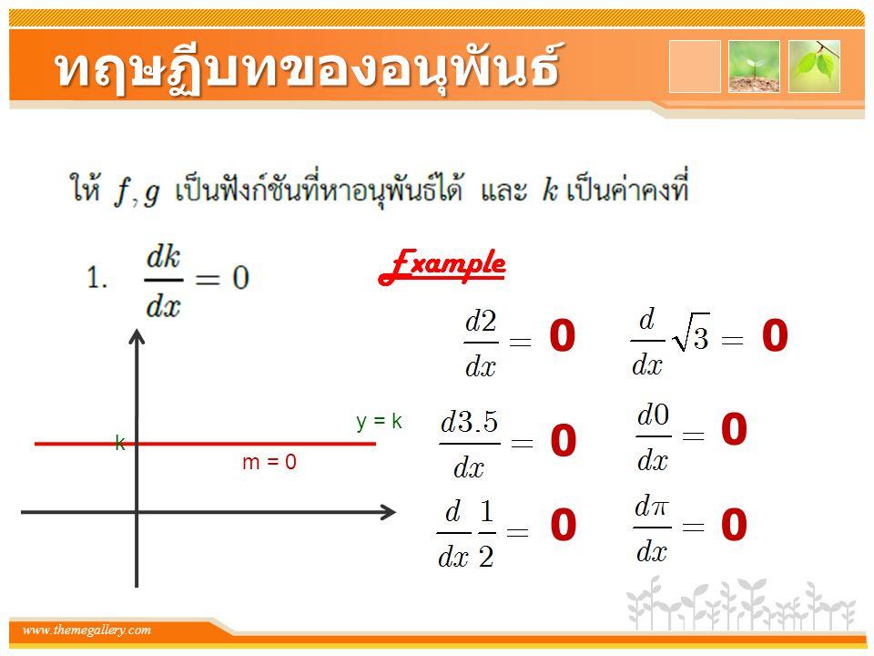 www.themegallery.com ทฤษฏีบทของอนุพันธ์ y = k k m = 0 0 0 0 0 0 0