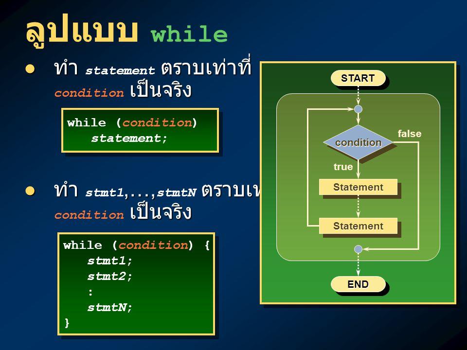 แบบฝึกหัด 6.2 จงเขียนโปรแกรมเพื่อรับตัวเลขอินพุท N จากผู้ใช้และแสดงตัวเลขทั้งหมด ที่เป็นตัวประกอบของ N ( นำไปหาร N แล้วลงตัว ) จงเขียนโปรแกรมเพื่อรับตัวเลขอินพุท N จากผู้ใช้และแสดงตัวเลขทั้งหมด ที่เป็นตัวประกอบของ N ( นำไปหาร N แล้วลงตัว )