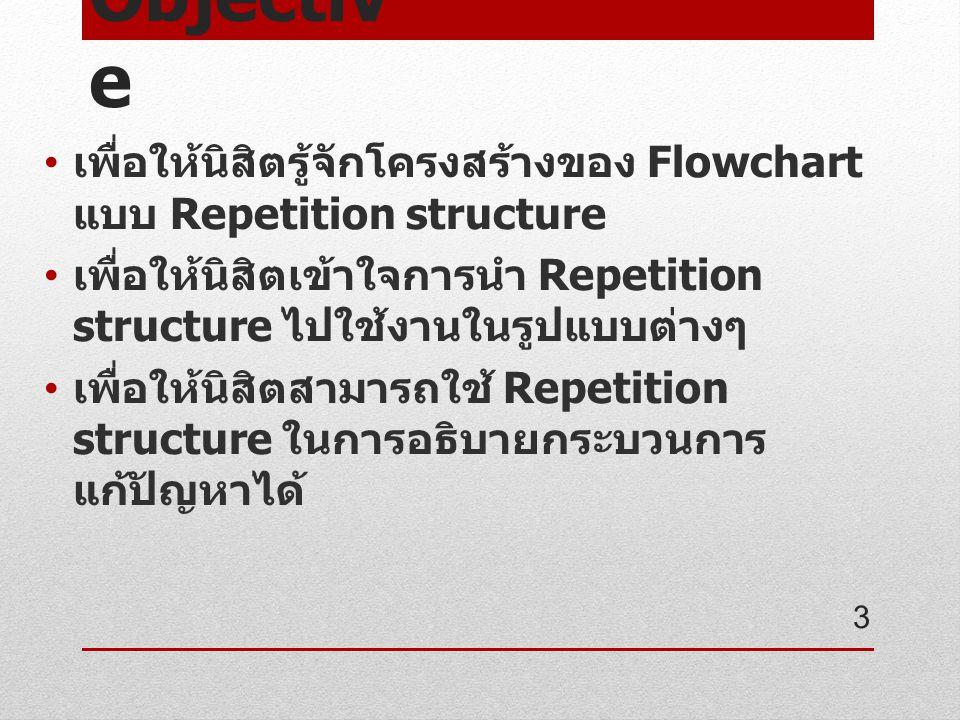 do...while loop / repeat...until [cont.] คล้าย while loop แต่การทดสอบเงื่อนไข เกิดขึ้นด้านท้ายลูป คำสั่งวนซ้ำจะถูกทำงานก่อน 1 รอบเสมอแล้วจึง ค่อยตรวจสอบเงื่อนไขการวนซ้ำ while loop ถ้าการตรวจสอบเงื่อนไขในครั้ง แรกเป็นเท็จ จะไม่มีการทำงานภายในลูป สามารถใช้แทนกันได้ ขึ้นอยู่กับความถนัด do...while ( ซี ) – ทำงานตราบใดที่เงื่อนไขเป็น จริง repeat...until ( ปาสคาล ) - ทำงานจนกระทั่ง เงื่อนไขเป็นเท็จ 14