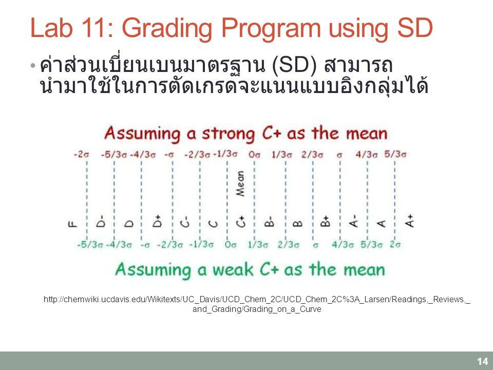Lab 11: Grading Program using SD ค่าส่วนเบี่ยนเบนมาตรฐาน (SD) สามารถ นำมาใช้ในการตัดเกรดจะแนนแบบอิงกลุ่มได้ 14 http://chemwiki.ucdavis.edu/Wikitexts/UC_Davis/UCD_Chem_2C/UCD_Chem_2C%3A_Larsen/Readings,_Reviews,_ and_Grading/Grading_on_a_Curve