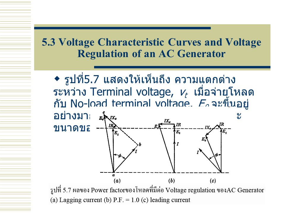 5.3 Voltage Characteristic Curves and Voltage Regulation of an AC Generator  รูปที่ 5.7 แสดงให้เห็นถึง ความแตกต่าง ระหว่าง Terminal voltage, v t เมื่