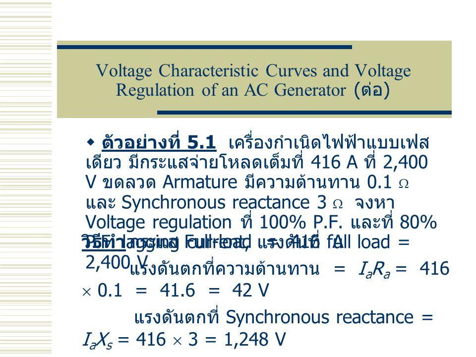 Voltage Characteristic Curves and Voltage Regulation of an AC Generator ( ต่อ )  ตัวอย่างที่ 5.1 เครื่องกำเนิดไฟฟ้าแบบเฟส เดียว มีกระแสจ่ายโหลดเต็มที