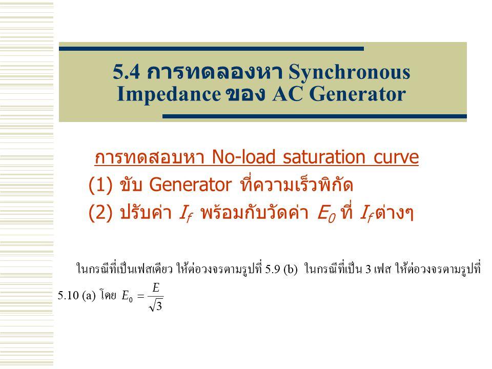 การทดสอบหา No-load saturation curve (1) ขับ Generator ที่ความเร็วพิกัด (2) ปรับค่า I f พร้อมกับวัดค่า E 0 ที่ I f ต่างๆ
