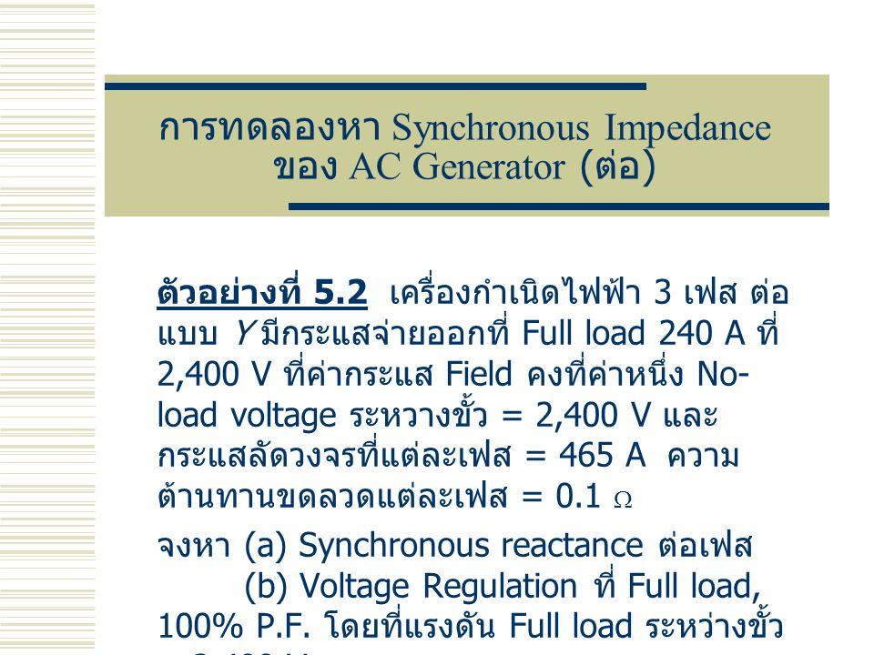 ตัวอย่างที่ 5.2 เครื่องกำเนิดไฟฟ้า 3 เฟส ต่อ แบบ Y มีกระแสจ่ายออกที่ Full load 240 A ที่ 2,400 V ที่ค่ากระแส Field คงที่ค่าหนึ่ง No- load voltage ระหว