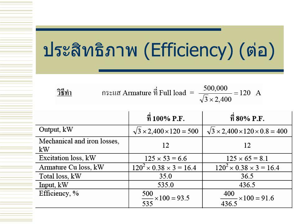 ประสิทธิภาพ (Efficiency) ( ต่อ )