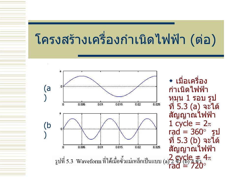 (a ) (b )  เมื่อเครื่อง กำเนิดไฟฟ้า หมุน 1 รอบ รูป ที่ 5.3 (a) จะได้ สัญญาณไฟฟ้า 1 cycle = 2  rad = 360  รูป ที่ 5.3 (b) จะได้ สัญญาณไฟฟ้า 2 cycle
