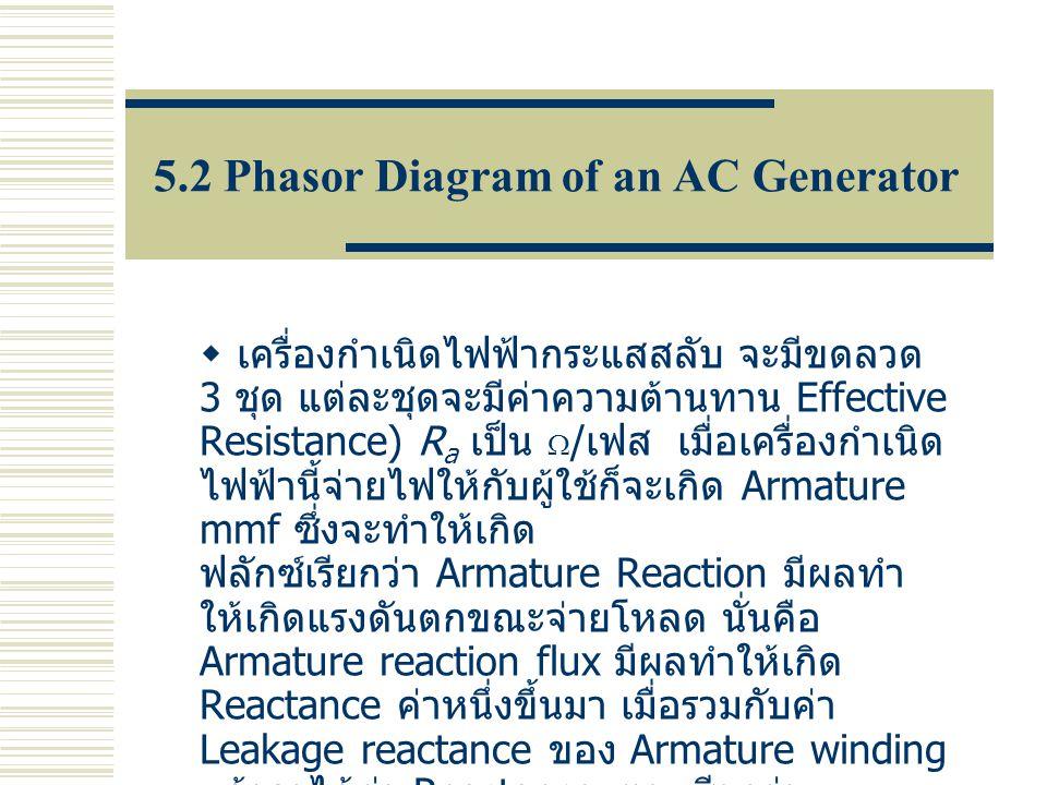 5.2 Phasor Diagram of an AC Generator  เครื่องกำเนิดไฟฟ้ากระแสสลับ จะมีขดลวด 3 ชุด แต่ละชุดจะมีค่าความต้านทาน Effective Resistance) R a เป็น  / เฟส