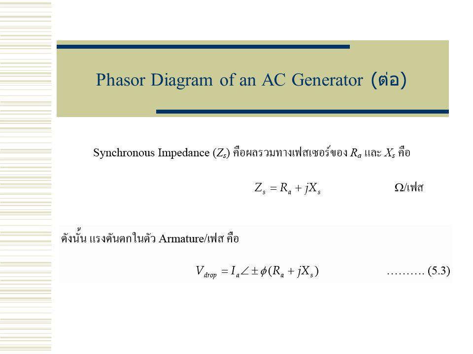 Phasor Diagram of an AC Generator ( ต่อ )