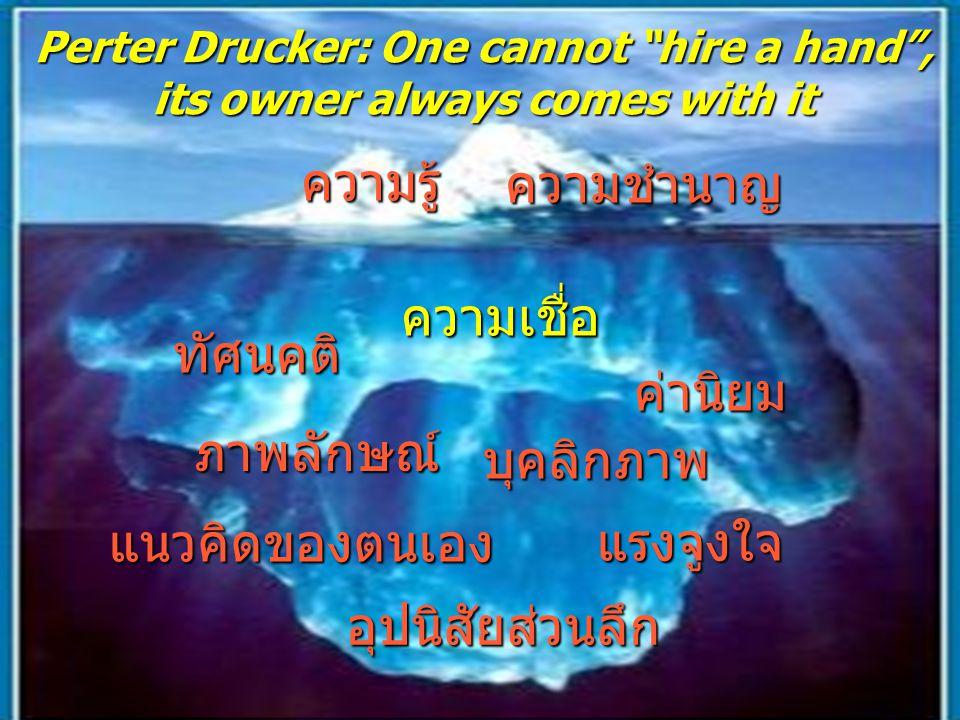 """บุคลิกภาพ ทัศนคติ แนวคิดของตนเอง ภาพลักษณ์ แรงจูงใจ ค่านิยม ความเชื่อ ความชำนาญ ความรู้ อุปนิสัยส่วนลึก Perter Drucker: One cannot """"hire a hand"""", its"""