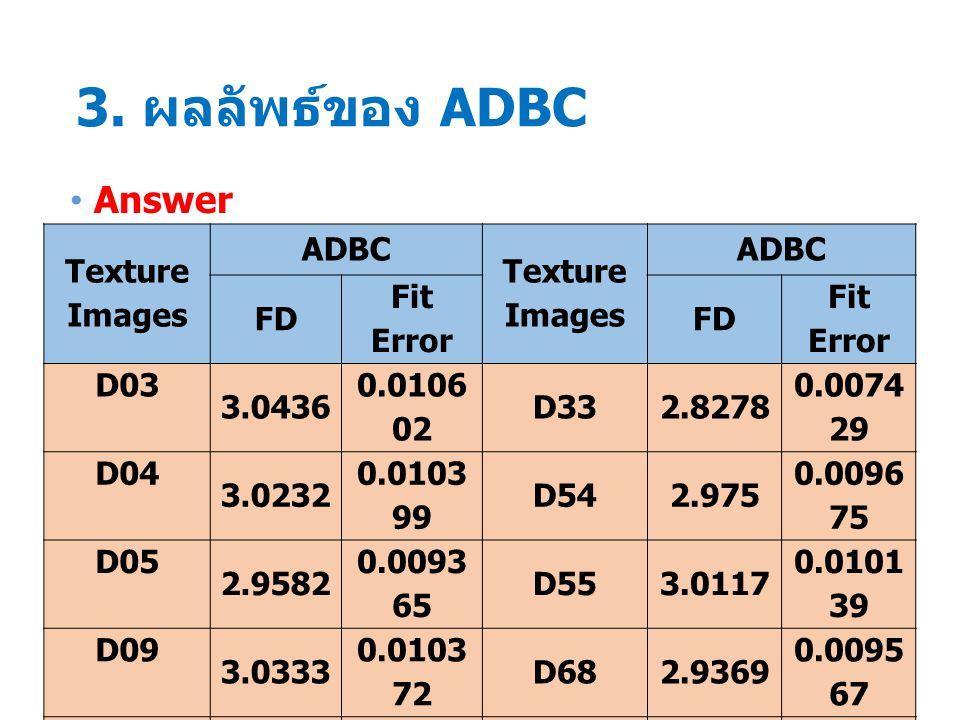 Answer 3. ผลลัพธ์ของ ADBC Texture Images ADBC Texture Images ADBC FD Fit Error FD Fit Error D03 3.0436 0.0106 02 D332.8278 0.0074 29 D04 3.0232 0.0103