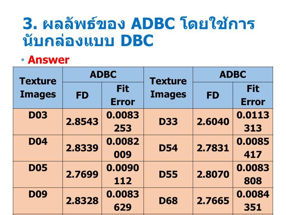 Answer 3. ผลลัพธ์ของ ADBC โดยใช้การ นับกล่องแบบ DBC Texture Images ADBC Texture Images ADBC FD Fit Error FD Fit Error D03 2.8543 0.0083 253 D332.6040