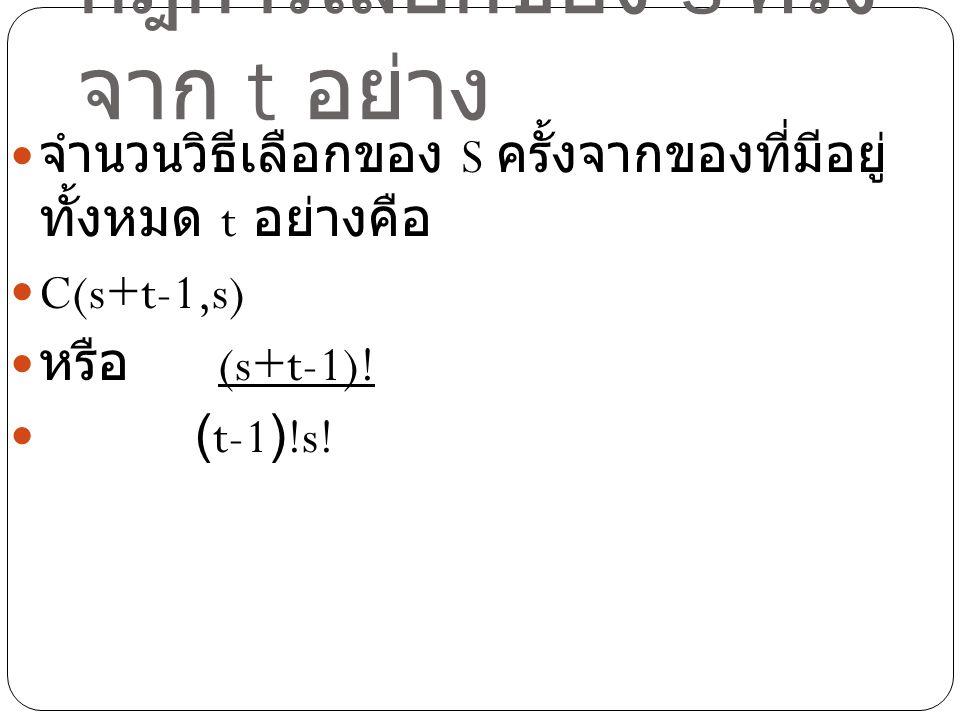 กฎการเลือกของ s ครั้ง จาก t อย่าง จำนวนวิธีเลือกของ S ครั้งจากของที่มีอยู่ ทั้งหมด t อย่างคือ C(s+t-1,s) หรือ (s+t-1)! (t-1)!s!