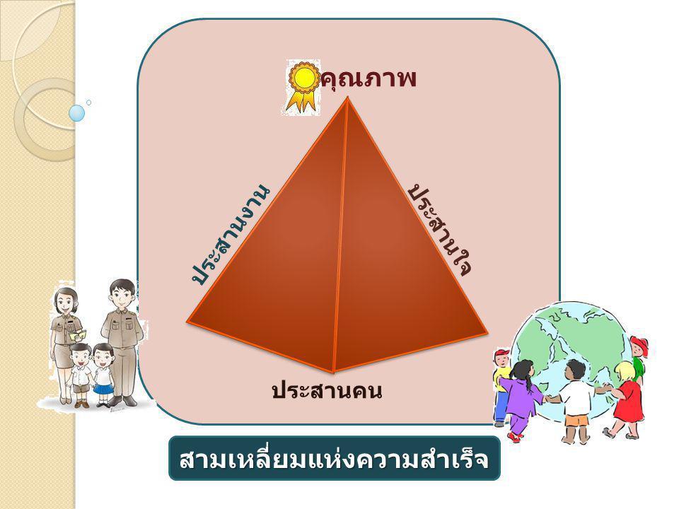 สามเหลี่ยมแห่งความสำเร็จ ประสานคน ประสานงาน คุณภาพ ประสานใจ