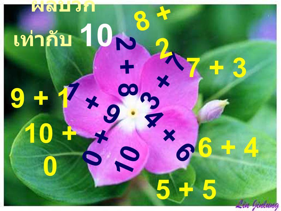 ผลบวก เท่ากับ 10 0 + 10 1 + 9 2 + 8 3 + 7 4 + 6 5 + 5 7 + 3 10 + 0 8 + 2 9 + 1 6 + 4