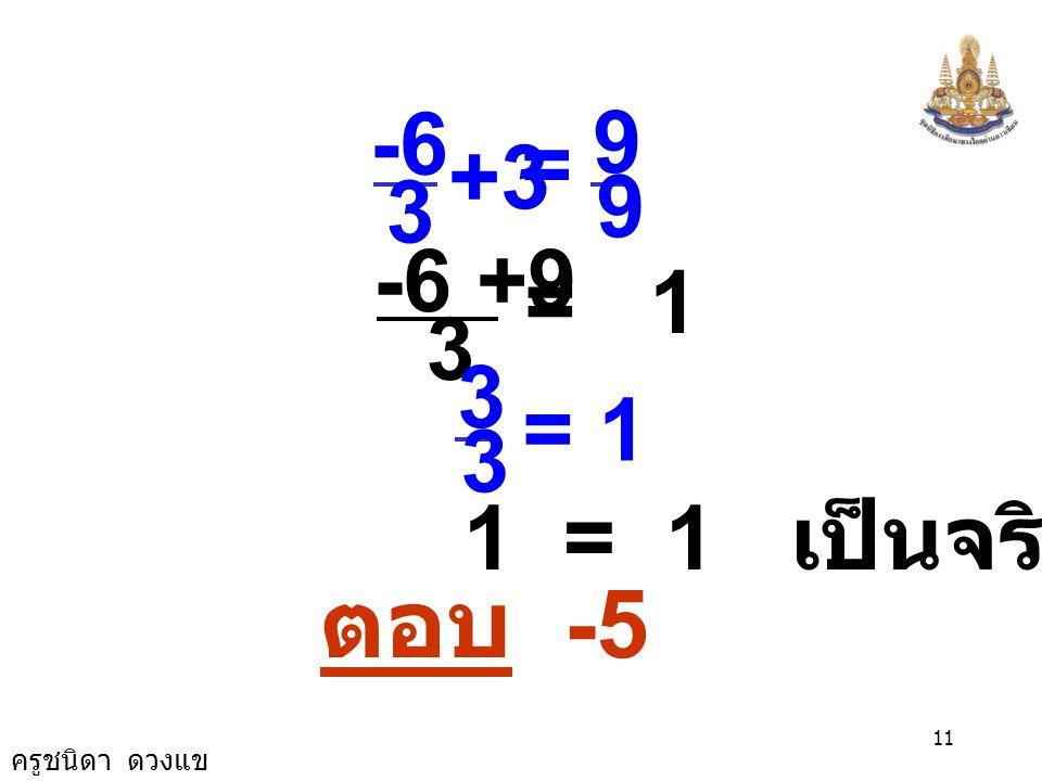 ครูชนิดา ดวงแข 10 2 -10 2 2a2a = a = -5 ตรวจสอบ แทน a ด้วย -5 ในสมการ 3 1a = - + 3 9 14a + 3 1(-5) = - + 3 9 14(-5) +