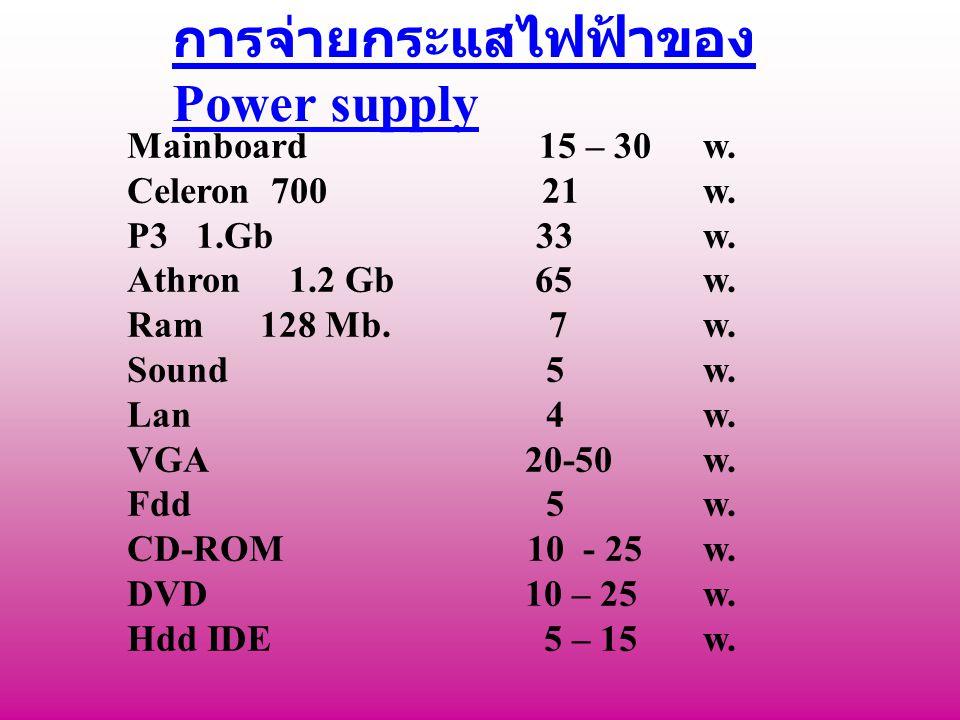 การจ่ายกระแสไฟฟ้าของ Power supply Mainboard 15 – 30 w. Celeron 700 21 w. P3 1.Gb 33 w. Athron 1.2 Gb 65 w. Ram 128 Mb. 7 w. Sound 5 w. Lan 4 w. VGA 20