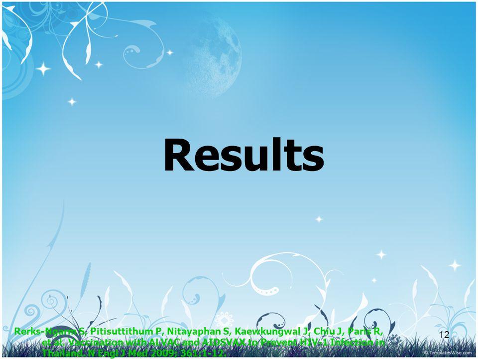 12 Results Rerks-Ngarm S, Pitisuttithum P, Nitayaphan S, Kaewkungwal J, Chiu J, Paris R, et al.