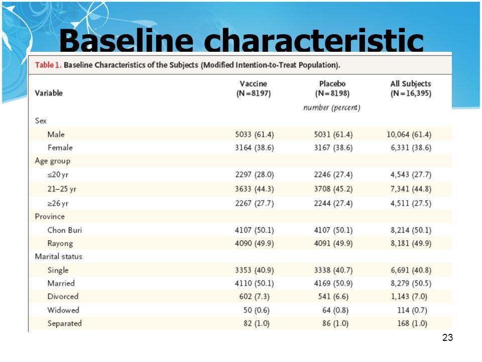 23 Baseline characteristic