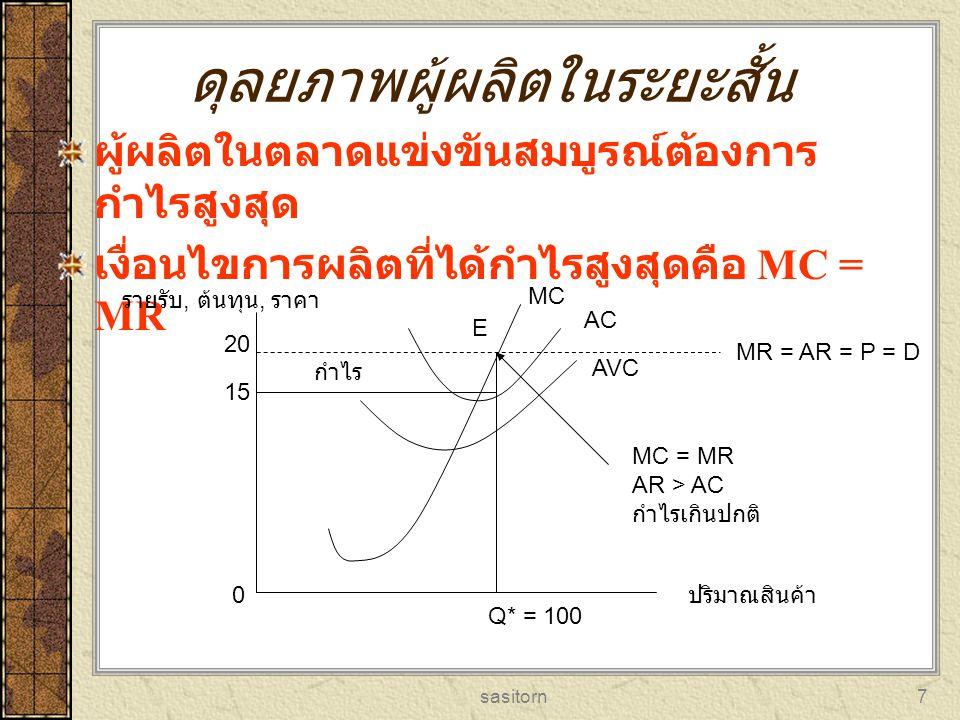 sasitorn8 ดุลยภาพระยะสั้นของหน่วยผลิตใน ตลาดแข่งขันสมบูรณ์ D = AR = MR AC MC P C a b Q 0 กำไรเกินปกติ ปริมาณผลผลิต ต้นทุน, รายได้ แสดงดุลยภาพของผู้ผลิตแต่ละรายซึ่งเป็นสภาวะที่ ผู้ผลิตแต่ละรายได้รับกำไรสูงสุด จุดที่ MC = MR คือจุด a จากจุด a จะกำหนดราคา เท่ากับหน่วยละ OP บาทและกำหนดปริมาณผลผลิต เท่ากับ OQ หน่วย