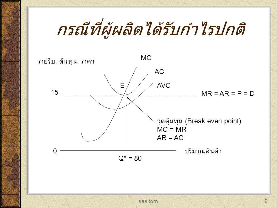 sasitorn10 กรณีผู้ผลิตขาดทุน AC AVC รายรับ, ต้นทุน, ราคา ปริมาณสินค้า 0 MR1 = AR1 = P1 = D1 60 MR2=AR2=P2=D2 50 20 30 35 E2 E1 40 A B จุดยุติการผลิต (Shut down point) MC = MR AR = AVC MC